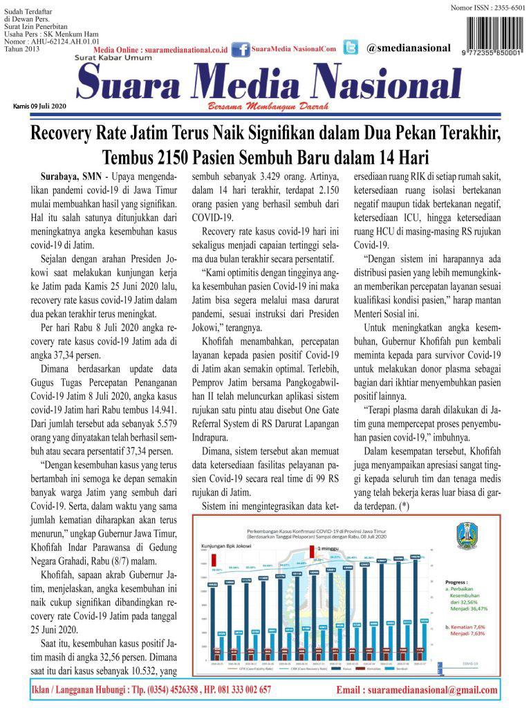 Recovery Rate Jatim Terus Naik Signifikan dalam Dua Pekan Terakhir, Tembus 2150 Pasien Sembuh Baru dalam 14 Hari